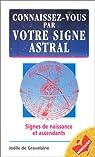 Connaissez-vous par votre signe astral par Gravelaine