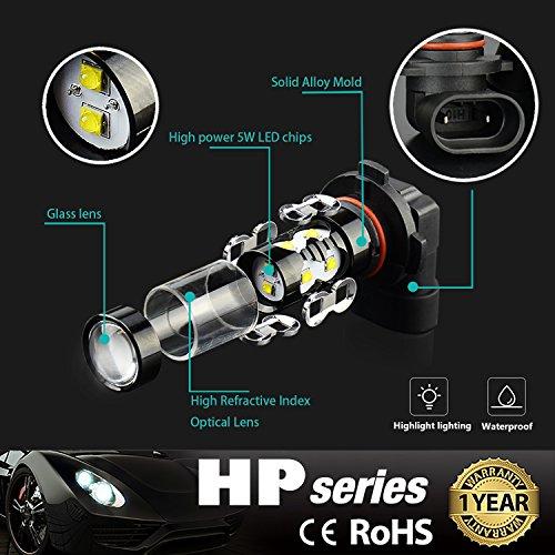 JDM ASTAR Extremely Bright Max 50W High Power H10 9145 LED Fog Light Bulbs For DRL Or Fog Lights Xenon White