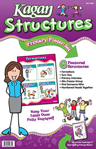 - Kagan Cooperative Learning Poster Set: Primary Structures Set 1, 6 Posters (PKSP)