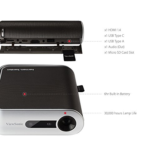 ViewSonic M1 Portable Projector with Dual Harman Kardon Speakers, HDMI, USB C and Built-in Battery