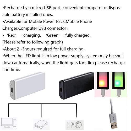 Under Cabinet Lights, 20 LED Motion Sensor Lights, Night Light,Led Battery Lights,Motion Led Light Bar, USB Rechargeable Magnet LED Lights Stick on Anywhere Otinlai (Silver 20 LED 3 Pack)