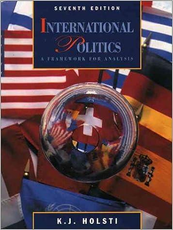 Amazon com: International Politics: A Framework for Analysis