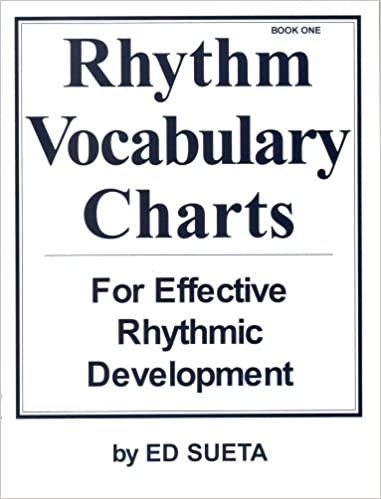 M401 - Rhythm Vocabulary Charts for Effective Rythmic Development
