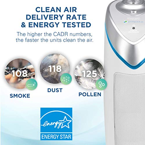 Germ Guardian HEPA Filter Air Purifier with UV Light Sanitizer, Eliminates Germs, Filters Allergies, Pollen, Smoke, Dust Pet Dander, Mold Odors, Quiet 22 inch 4-in-1 Air Purifier for Home AC4825E