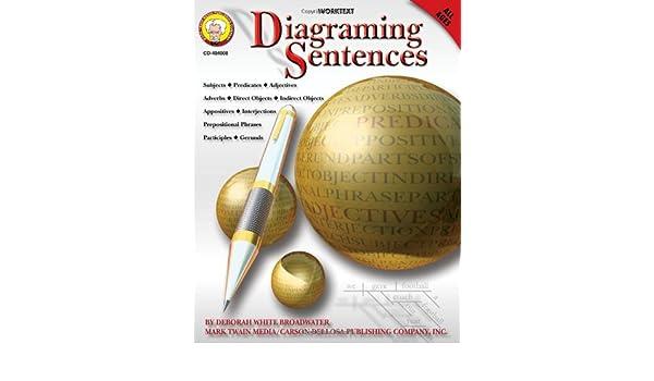 Diagramming sentences mark twain media amazon books ccuart Choice Image