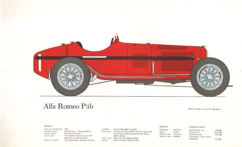 Alfa Romeo P3b - Vintage Historic Racing car Print by George A. Oliver - 1963 - Old Print - Antique Print - Vintage Print - Printed Prints of Italy
