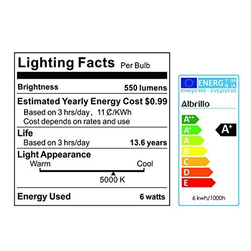 Albrillo-E12-Bulb-Candelabra-LED-6W-60-Watt-Equivalent