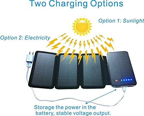 Zebora Powerful Portable Solar Charger Equipped with 4 Foldable Solar Panels & 10,000 mAh Dual USB Ports Power Bank for Mobile Devices, Pads & More Other USB-charged Devices by Zebora (Image #4)'