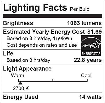 TCP 85 Watt Equivalent 6-Pack, BR40 LED Flood Light Bulbs, Dimmable Soft White Energy Star Certified RLBR4014W27D6
