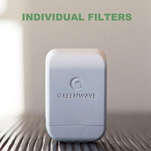 Green Wave - Greenwave Dirty Electricity Filters: Individual Filters