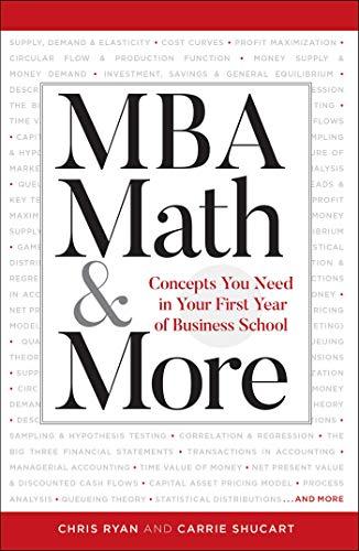 Buy mba prep books