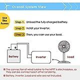 WINDMILL 1200W 24V 42A Wind Turbine Generator kit