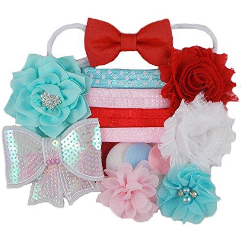Hello, Cupcake - Mini DIY Headband Kit - Makes 5 Headband...