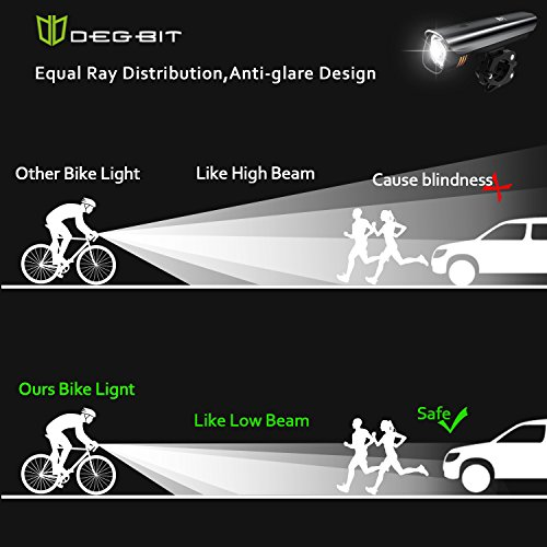 Anti-glare Safety Bike Lights Front and Back, DB DEGBIT Waterproof USB Rechargeable LED Bicycle Light Set, Powerful 4-mode Bright Headlight & Free Rear Light, Easy Install & Release Cycling Flashlight by DB DEGBIT (Image #1)