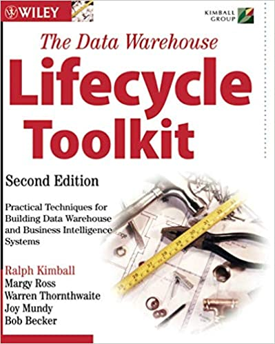amazon fba toolkit