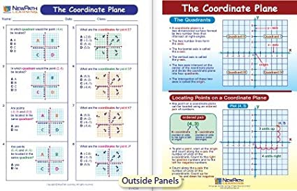 Workbook coordinate plane worksheets that make pictures : Amazon.com : The Coordinate Plane Visual : Early Childhood ...