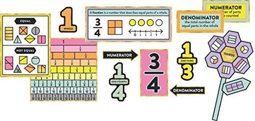 - Carson-Dellosa Understanding Fractions Bulletin Board Set, Multicolor, Grades 1-3