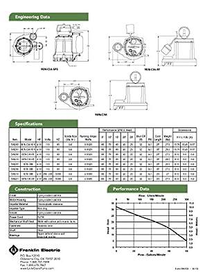 Little Giant 509208 9EN-CIM 30FT 115 Volt 4800 GPH Effluent Pump
