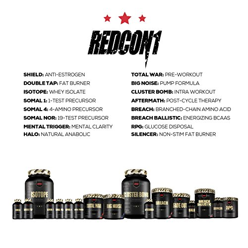 Redcon1 RPG   Glucose Disposal Complex   Regulate and Partition Glucose   60 Servings