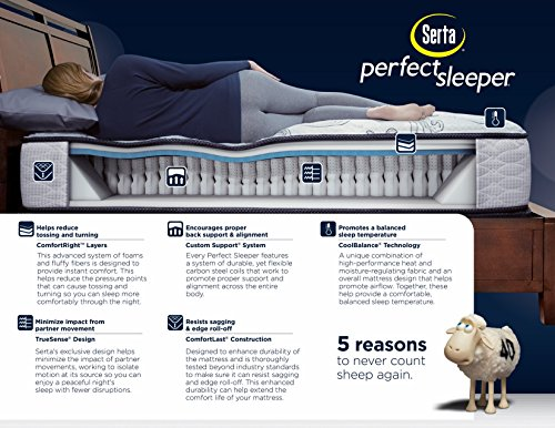 Serta Perfect Sleeper Lockland Super Pillow Top Mattress Hybrid Gel Innerspring (Queen)