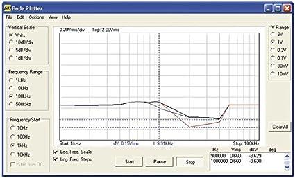Osciloscopio de 2 canales para PC con conexión USB + generador – PCSGU250: Amazon.es: Iluminación