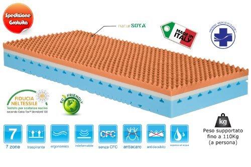 materassimemory. EU Comfort–Memory Foam Matratze Einzelbett 80x 190x 25cm, abnehmbar, 3-lagig, mit Erlaubnis italienischen Medizinische Klasse 1)