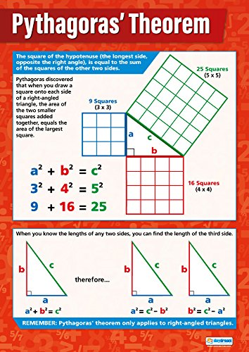 "Pythagorean Theorem | Classroom Posters for Math | Gloss Paper measuring 33"" x 23.5"" 