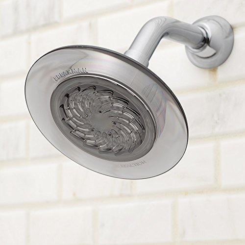 Buy shower filter consumer reports