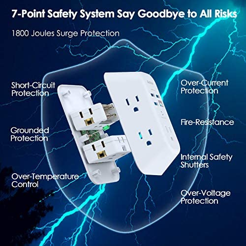511DaHBm2CL. AC USB Wall Charger, Surge Protector, 5 Outlet Extender with 4 USB Charging Ports ( 1 USB C Outlet) 3-Sided 1800J Power Strip Multi Plug Outlets Wall Adapter Spaced for Home Travel Office, ETL Listed    Product Description