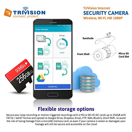 TriVision Outdoor Security Camera HD 1080P Wireless WiFi