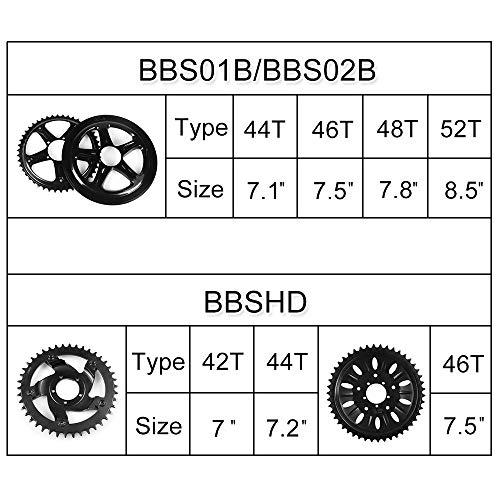Bbshd 750c Eléctrica A Bafang Medio Conversión Mid Unidad W Montaña Motor Carretera Color De 1000 Kit Bicicleta Pantalla Media Drive qzH6wq