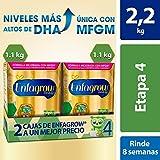 Leche de Crecimiento en Polvo para Niños mayores de 3 años Enfagrow Premium Etapa 4, Paquete especial de 2200 gramos, rinde 56 días.