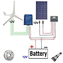 500W Wind Solar Power:AC 12V 400W Wind Turbine Generator Kit + 12V 100W Poly Solar Panels + Wind & Solar Power Charge Controller+ 50cm Cable with MC4 Connector, DIY Installation