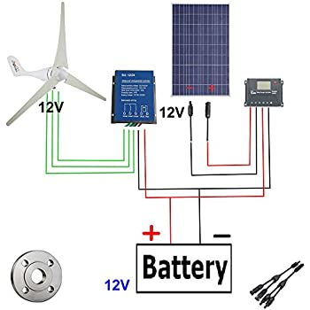 diagram ecoworthy wiring x000rx6lf diagram volkswagen wiring 78vanagon amazon.com : eco-worthy 12v to 110v 900w wind solar power ... #13