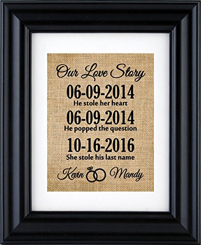 Wedding Date Art - Our Love Story Sign,Important Date Art, Important Date Sign,Personalized Engagement / Wedding / Anniversary Gift,Our Love Story Burlap Print (Frame not Included)-1P