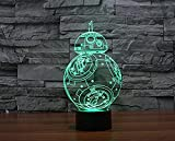 JFL 7 Colors Change Protect 3D Glow LED Lamp, BB-8