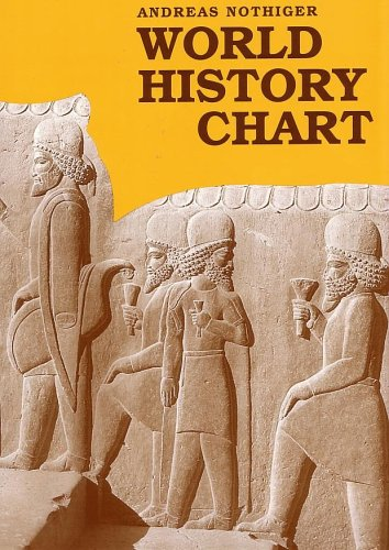 (World History Chart & Book by Andreas Nothiger)