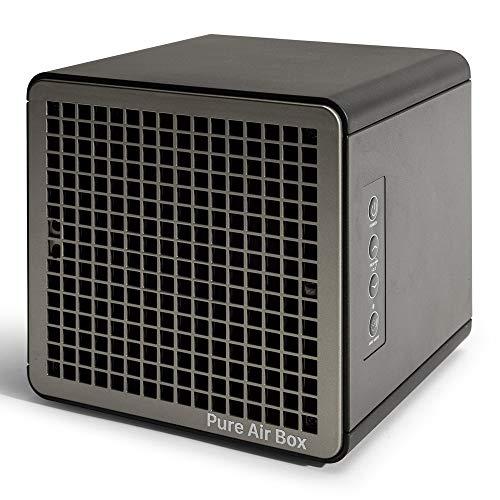 HAVERLAND PUREAIRBOX – Purificador Desinfectador de Aire y Superficies PCO | Eficacia 99,99% + Eficacia Que filtros HEPA…