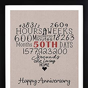 50th Wedding Anniversary Gift Ideas.Happy Anniversary Burlap Wall Art With Frame 50th Wedding Anniversary Gifts For Parents Or Grandparents 50th Anniversary Gifts For Women Golden