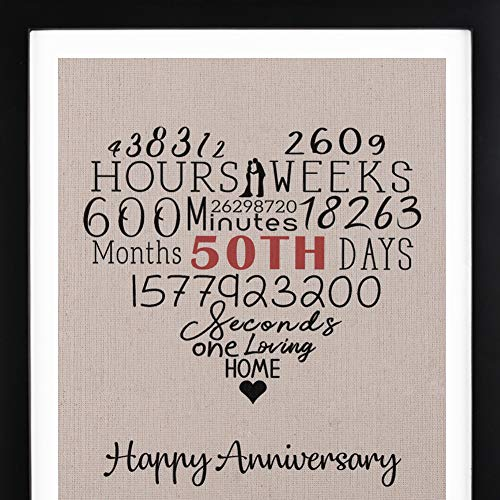 Happy Anniversary Burlap Wall Art with Frame, 50th Wedding Anniversary Gifts for Parents or Grandparents, 50th Anniversary Gifts for Women, Golden Anniversary Gifts Idea -