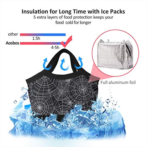 Abstract Spider Web Halloween Men Women Waterproof Lunch Bag 8.5x8.5x4.6in Internal Foil Insulated Lunch Tote Cooler Cooling Bags Boxes for Work Office Picnic Beach,Lunch Bag]()