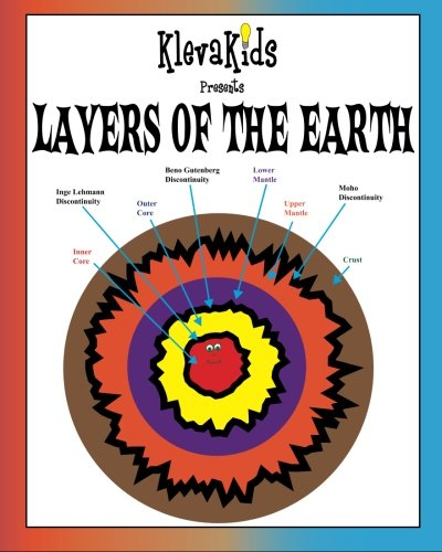 Layers of the Earth: Earth layer names