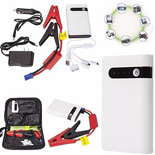 12v-20000mah-portable-minimax-car-jump-starter-battery-charger-4usb-power-bank