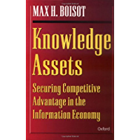Knowledge Assets: Securing Competitive Advantage in the Information Economy (English Edition)