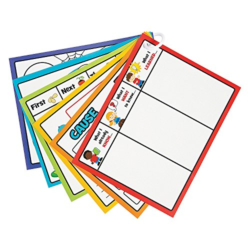 Dry Erase Student Graphic Organization Charts by Fun Express
