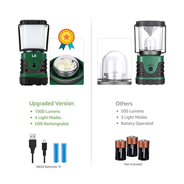 LE Rechargeable Camping Lantern 1000 Lumen LED Outdoor Lights,4 Modes Emergency