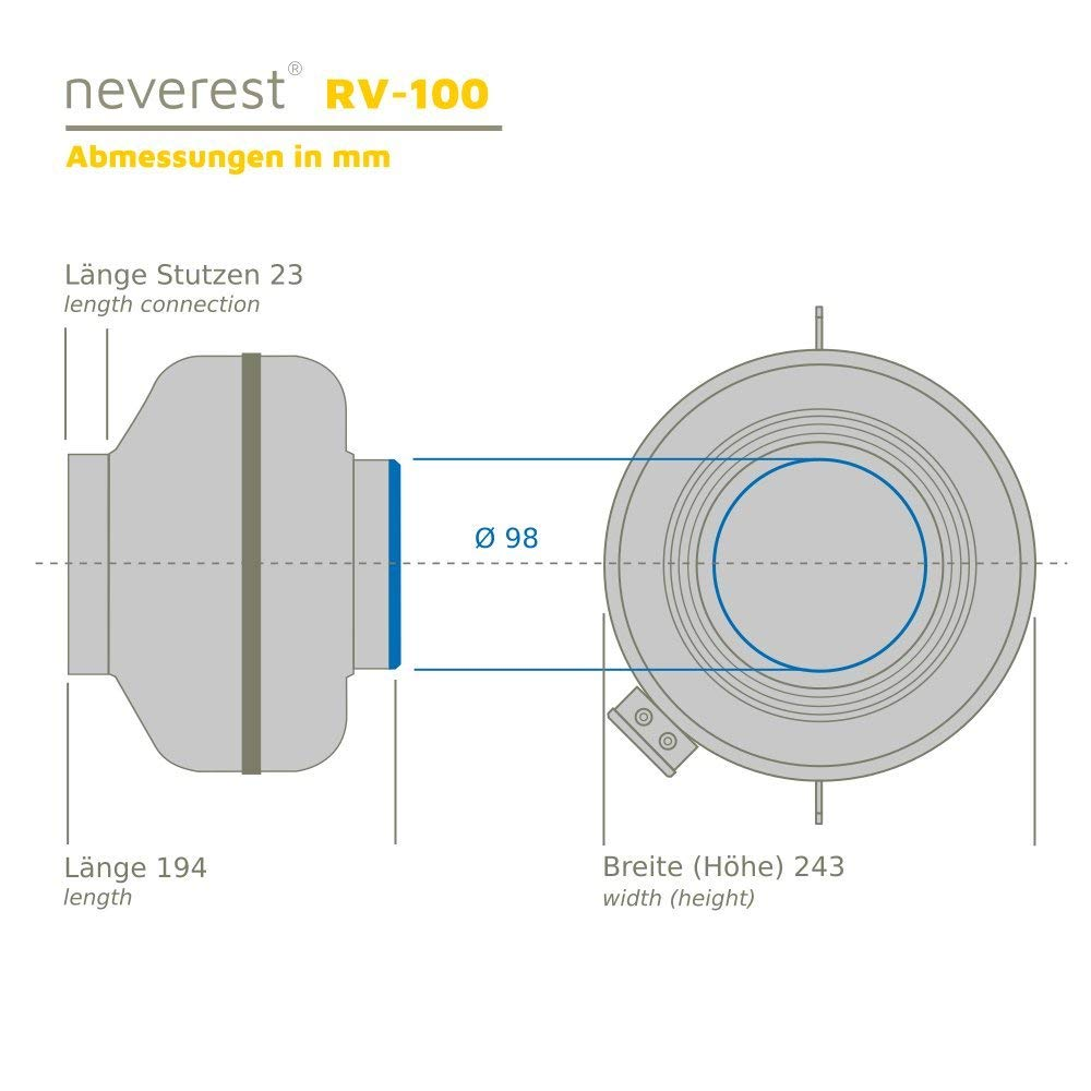 neverest RV 4