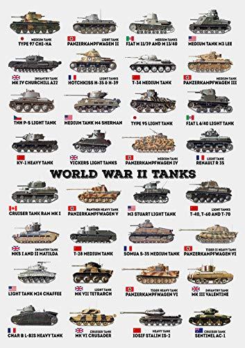 Zapista World War II Tanks Art Print Collage WW2 Historical Military Poster Home Wall Decor Unframed (11.25