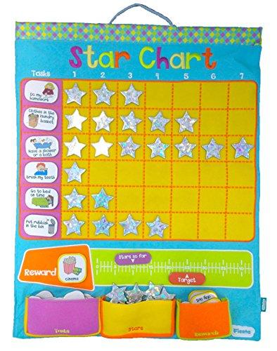 - Star Chart
