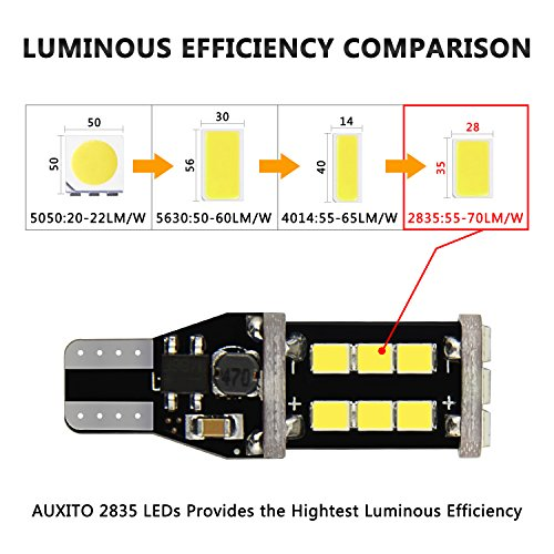 AUXITO 912 921 LED Backup Light Bulbs High Power 2835 15-SMD Chipsets Extremely Bright Error Free T15 906 W16W for Back Up Lights Reverse Lights, 6000K White (Pack of 2) by AUXITO (Image #1)
